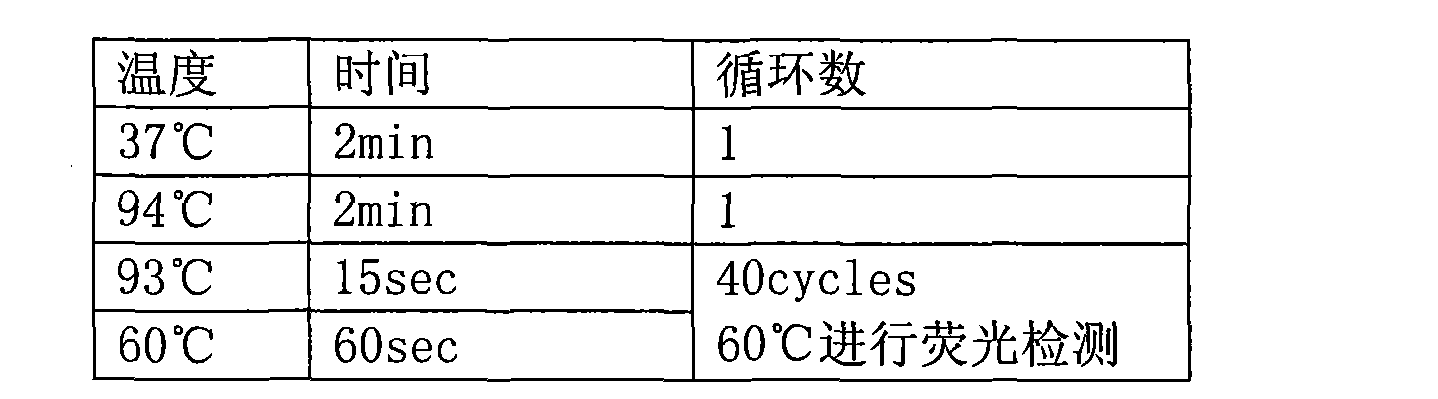 Figure CN101659952BD00072