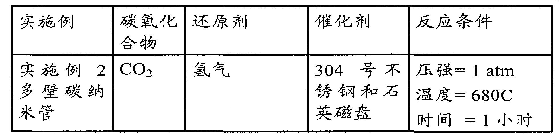 Figure CN102459727BD00234