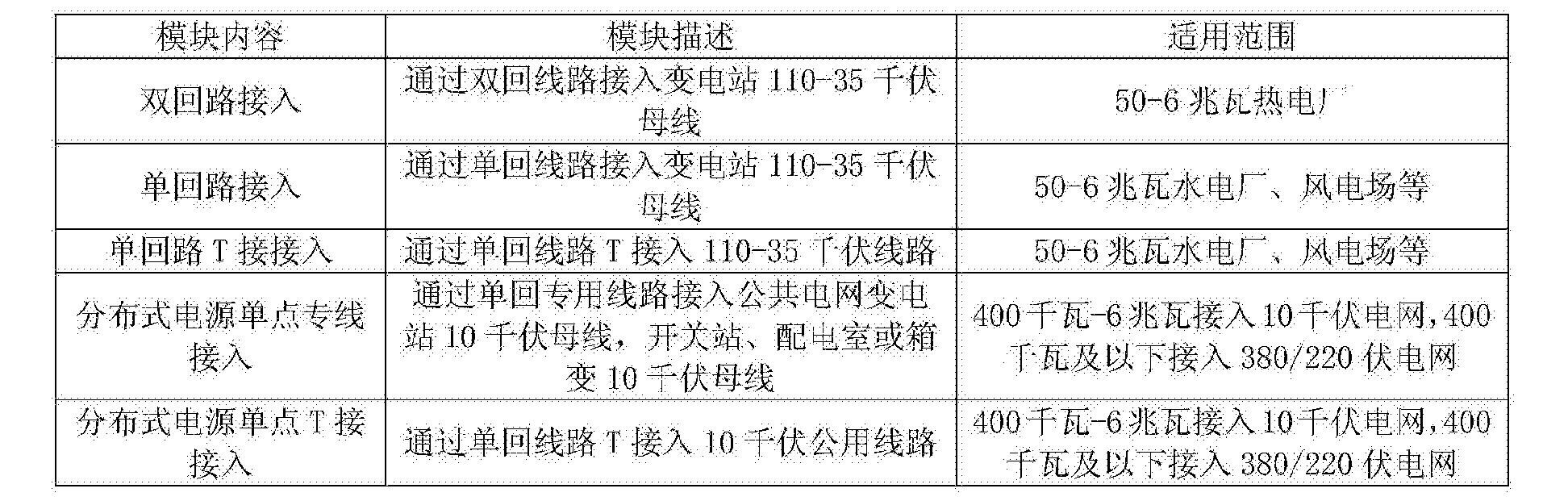 Figure CN103903192BD00112