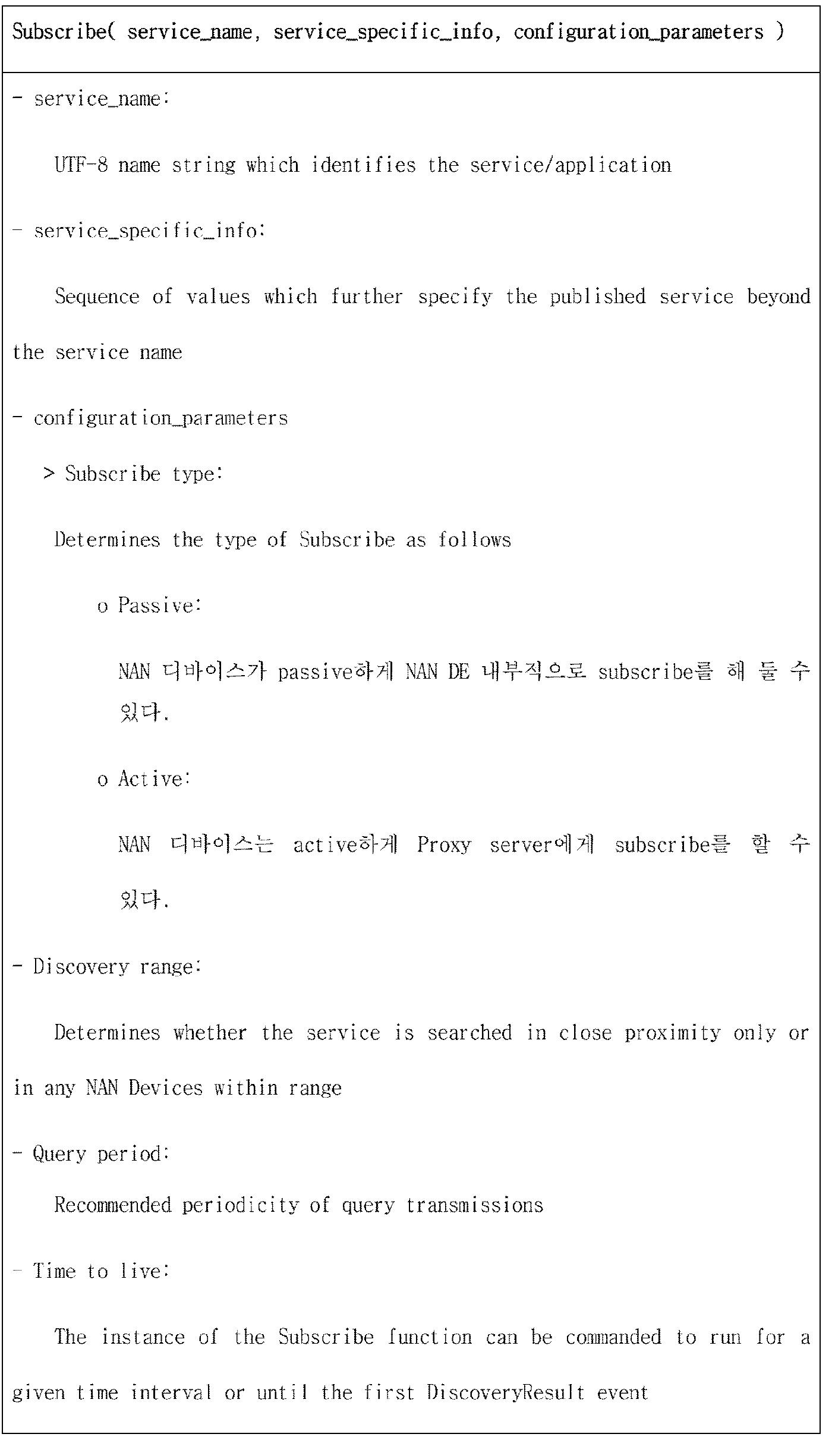 Figure PCTKR2016005689-appb-I000020