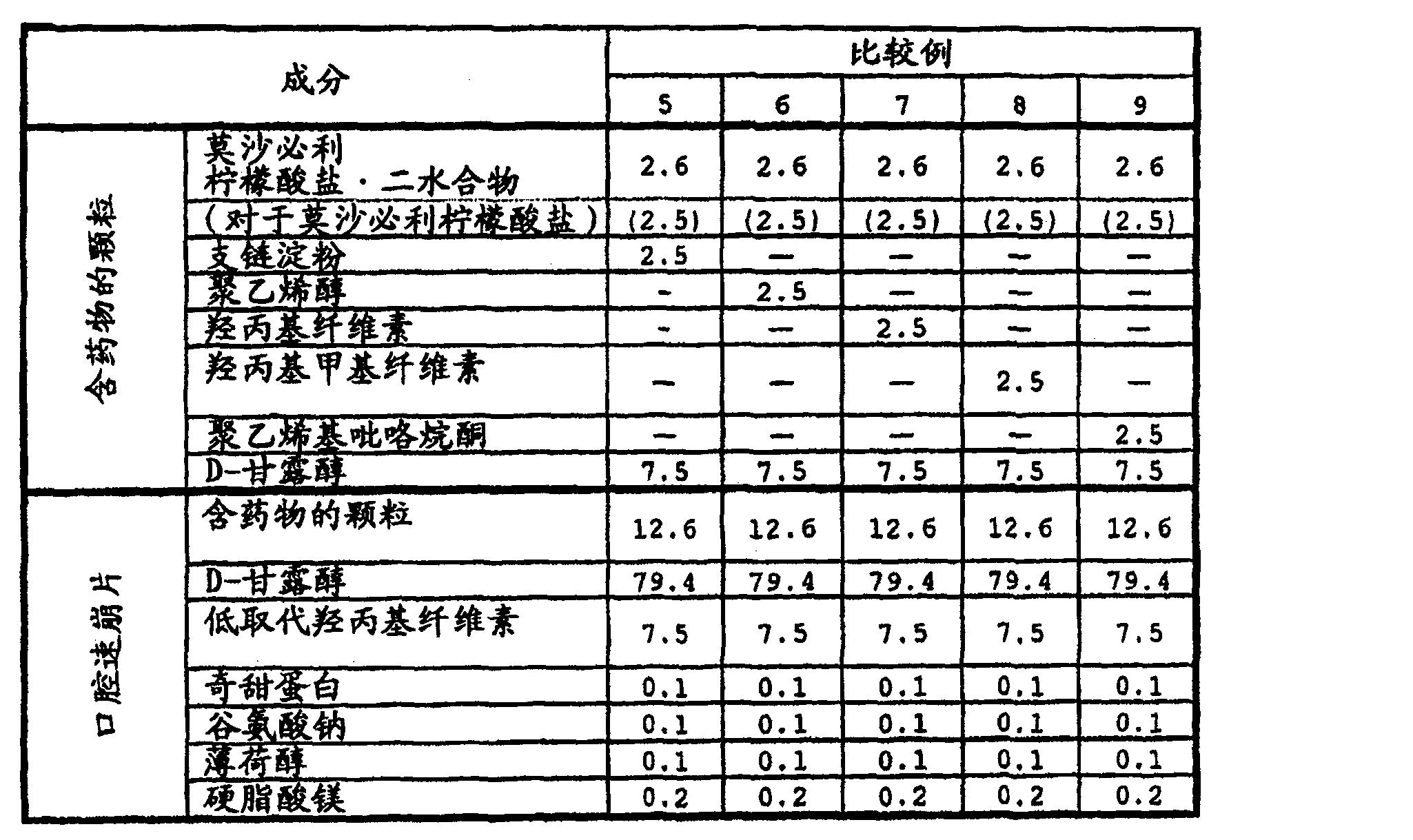 Figure CN1913876BD00182