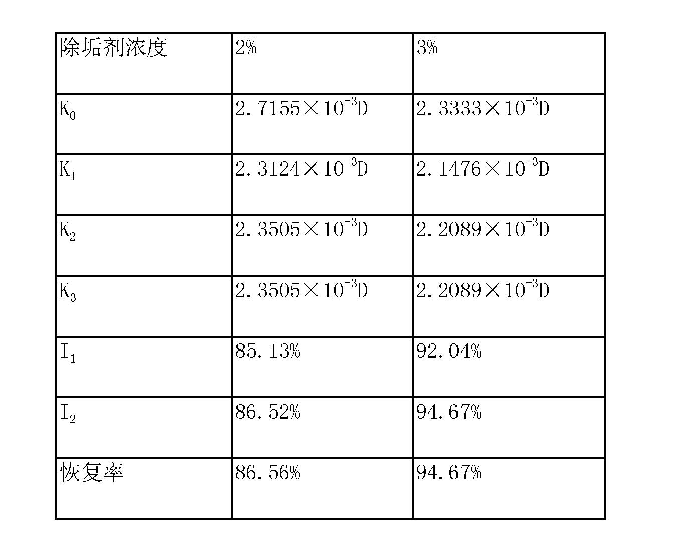 Figure CN103820150AD00072