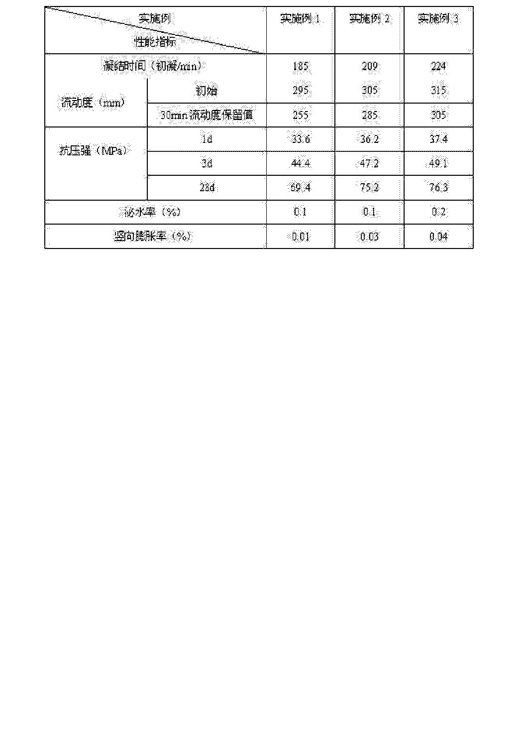Figure CN103979901BD00081