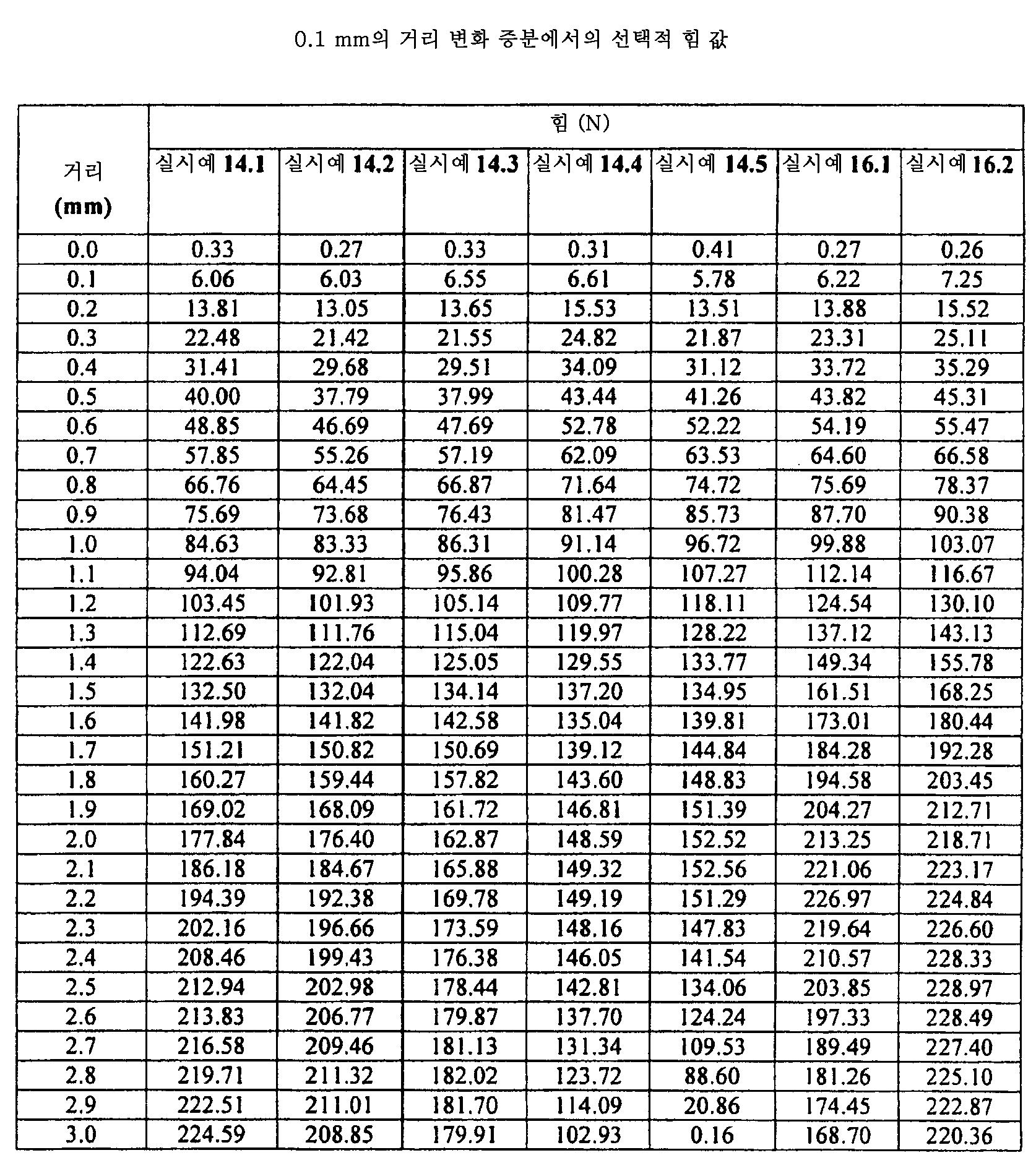 Figure pat00108