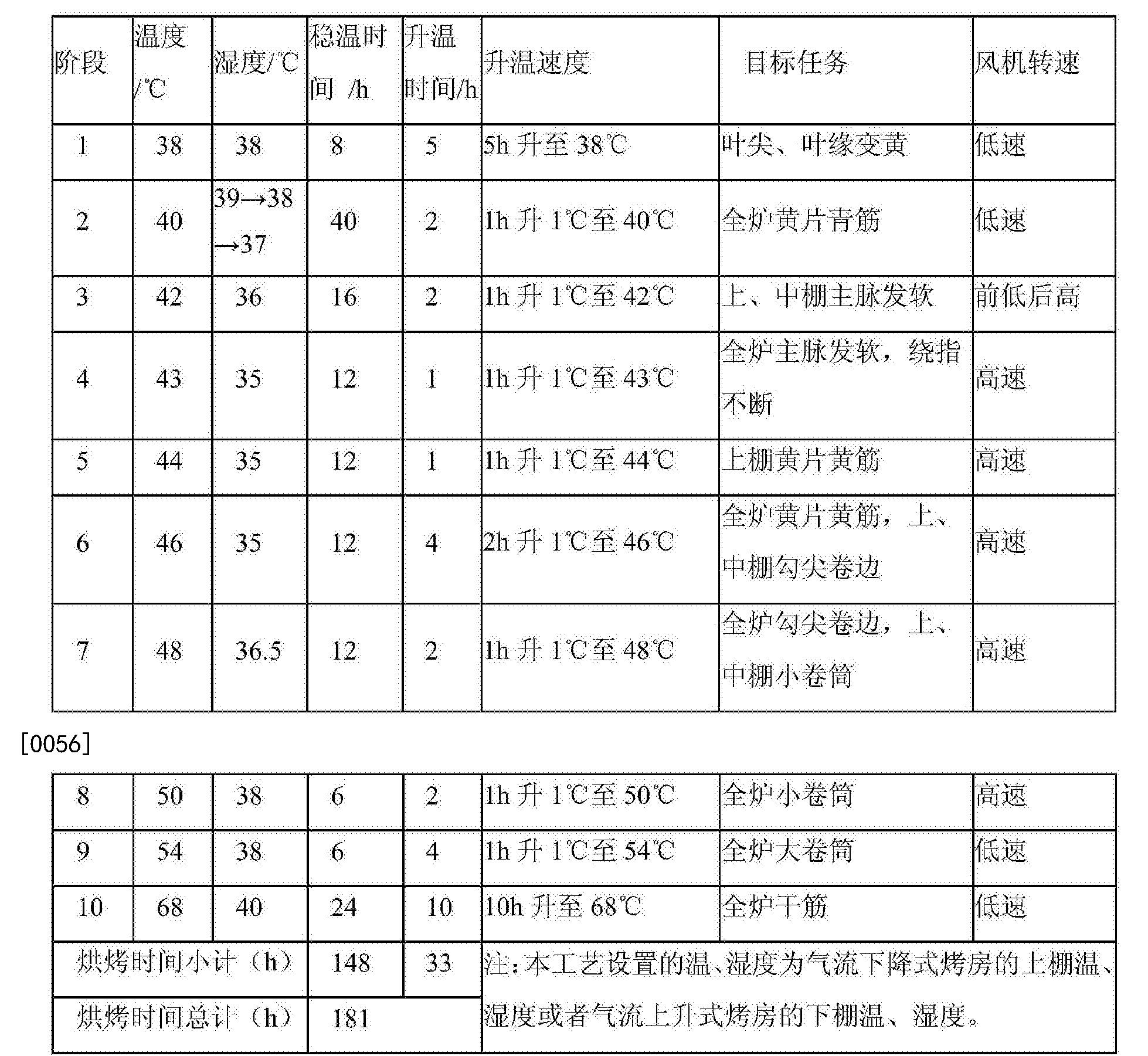 Figure CN107319625AD00071