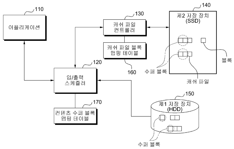 Figure R1020090011781