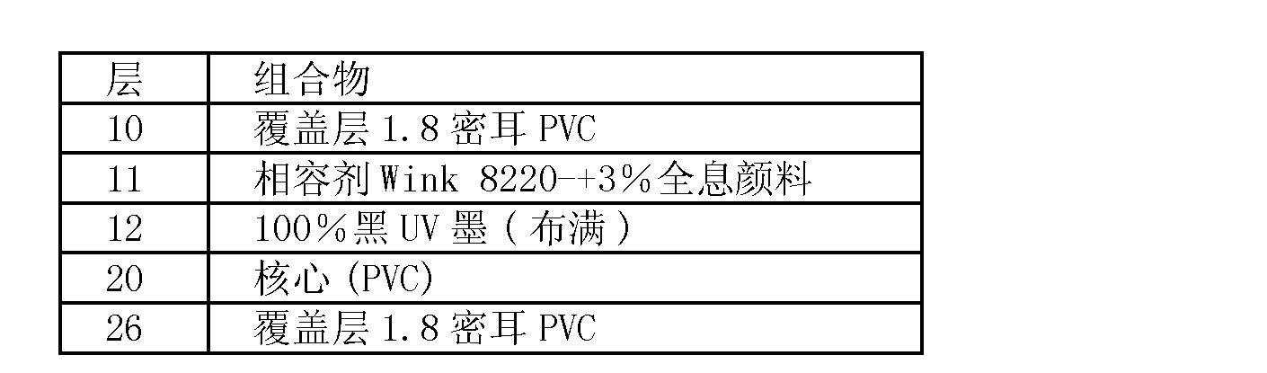 Figure CN101573242BD00201