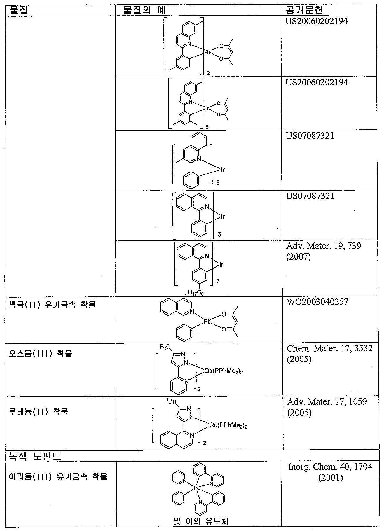 Figure 112011024458841-pct00014