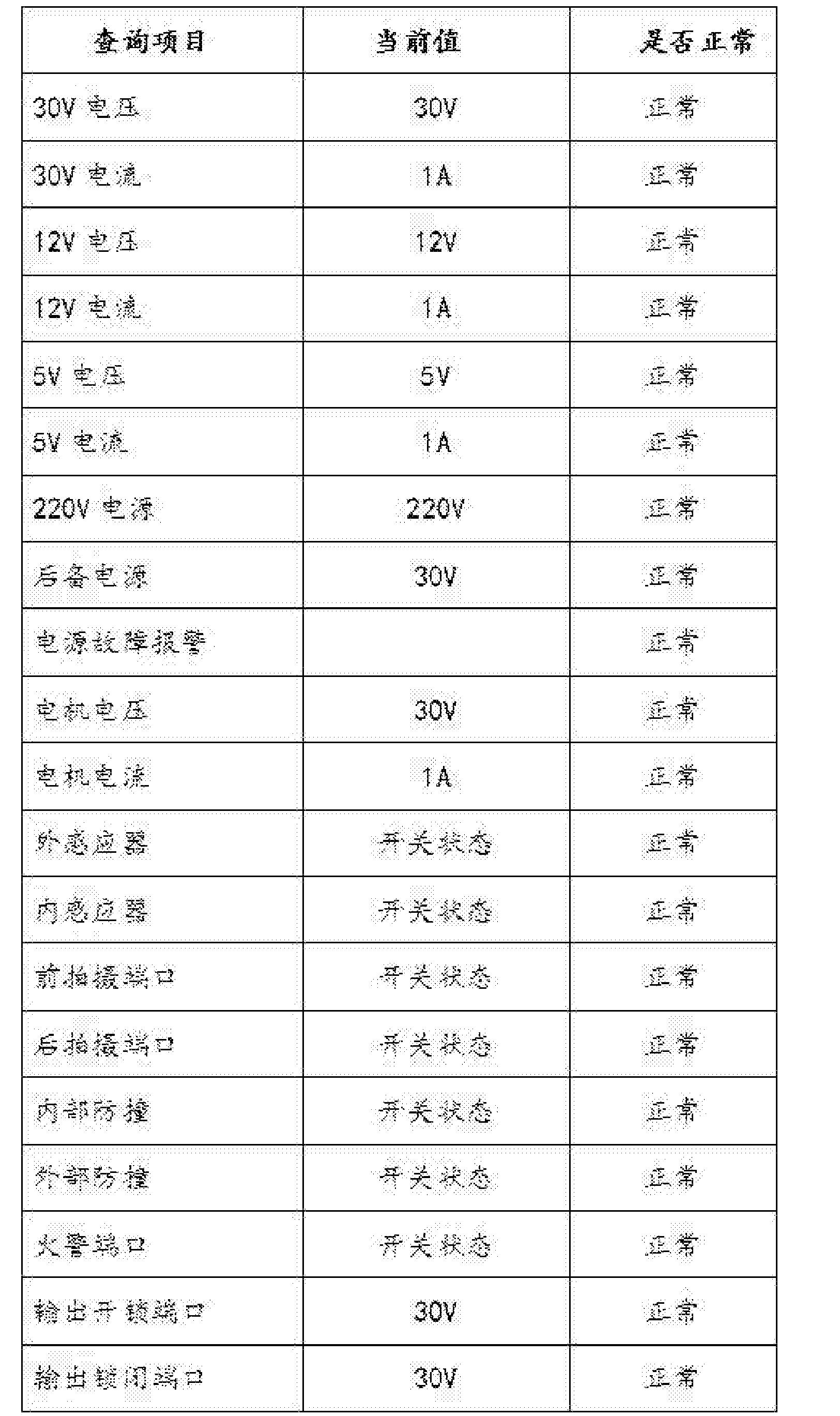 Figure CN106337622BD00201