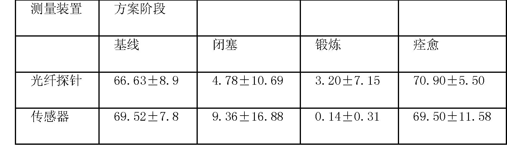 Figure CN102176864BD00481