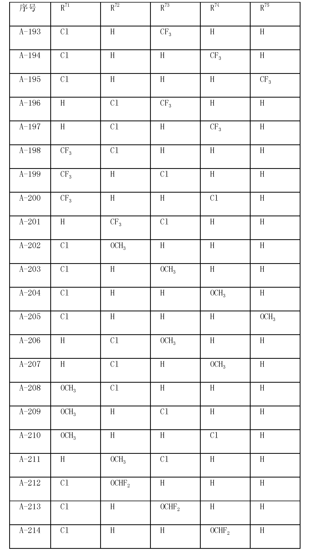 Figure CN102803232AD00391