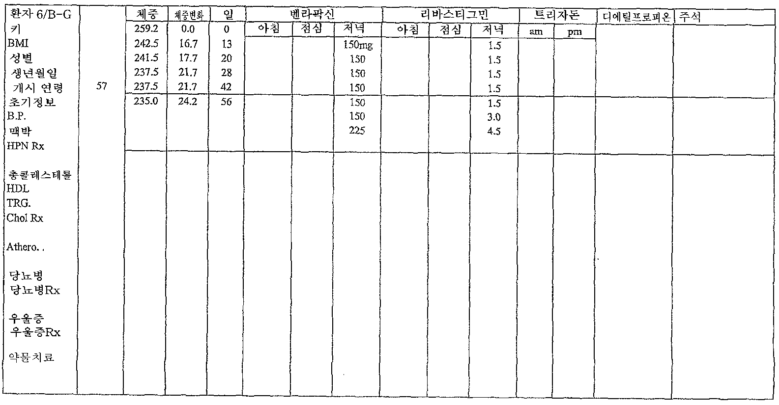 Figure 112006042601610-PCT00018