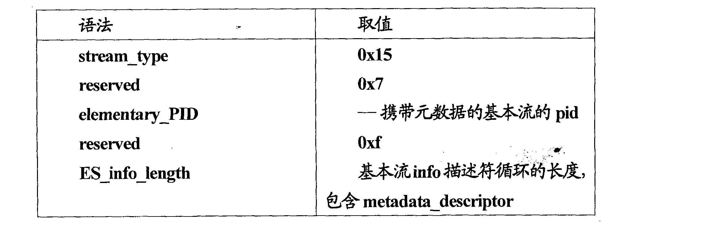 Figure CN102238179BD00361