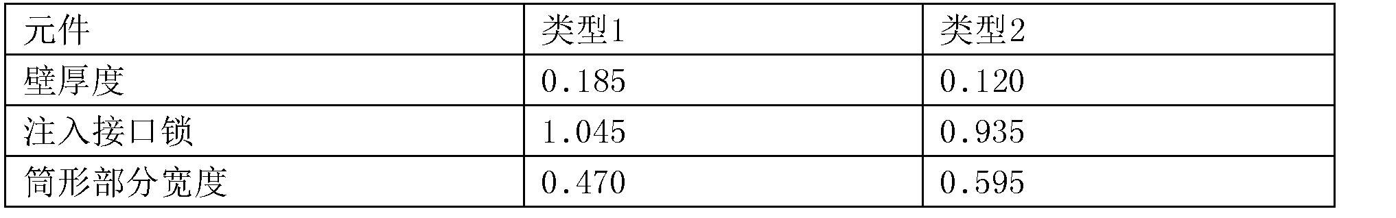 Figure CN107096098AD00285
