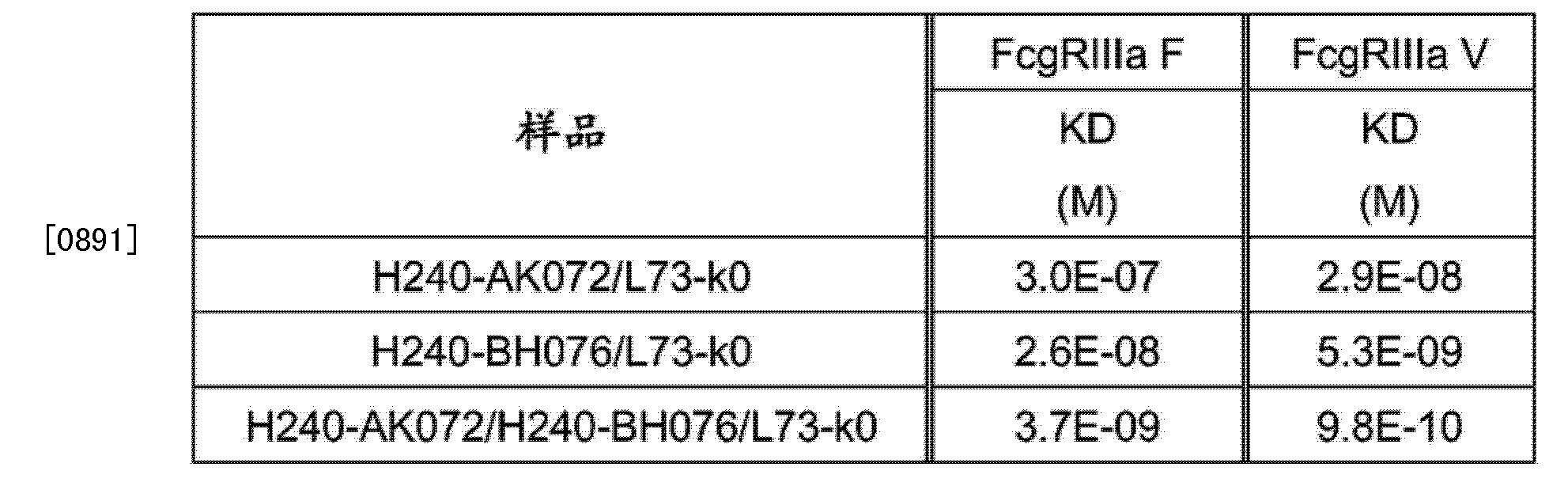 Figure CN103827300AD01891