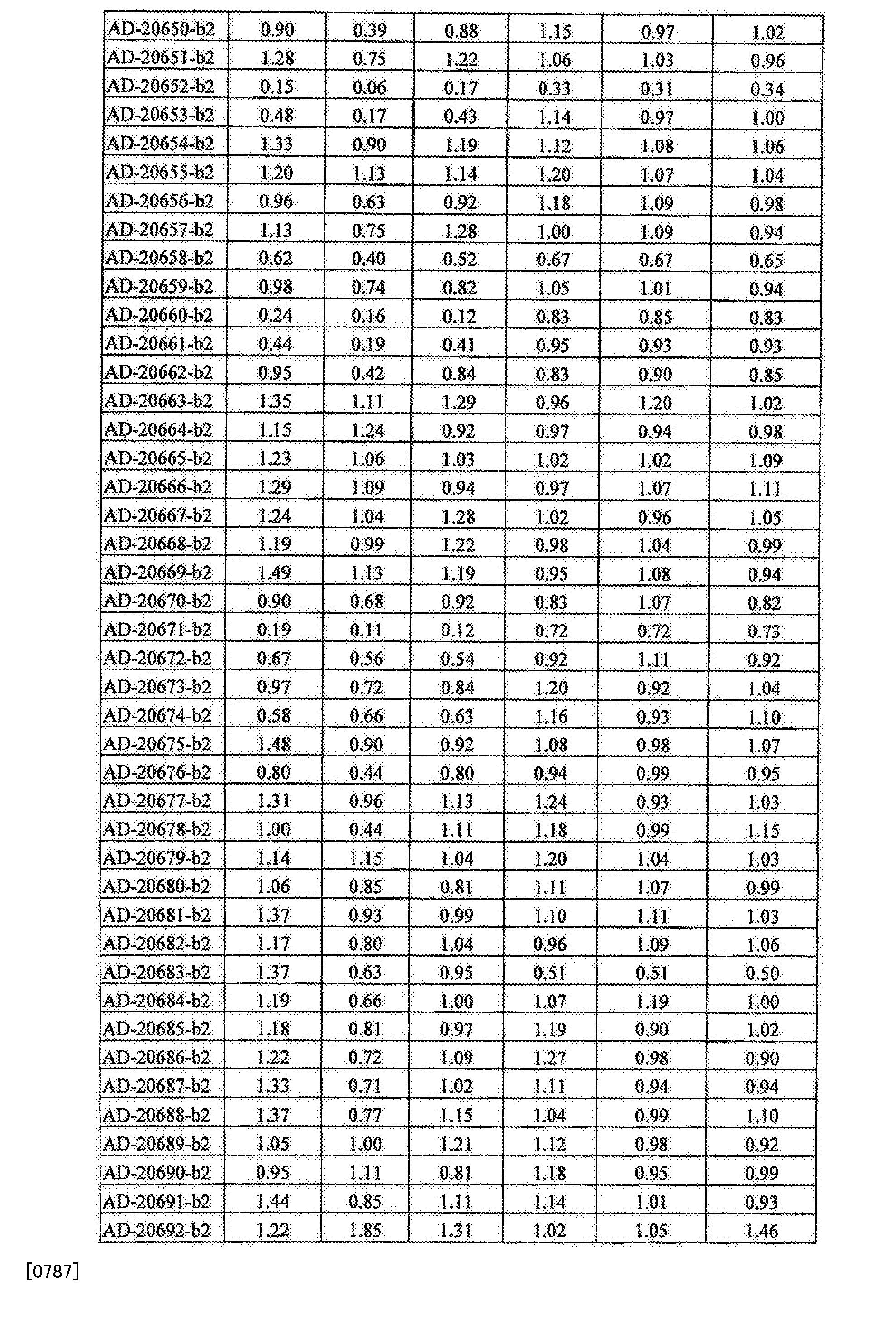 Figure CN105125572AD01481
