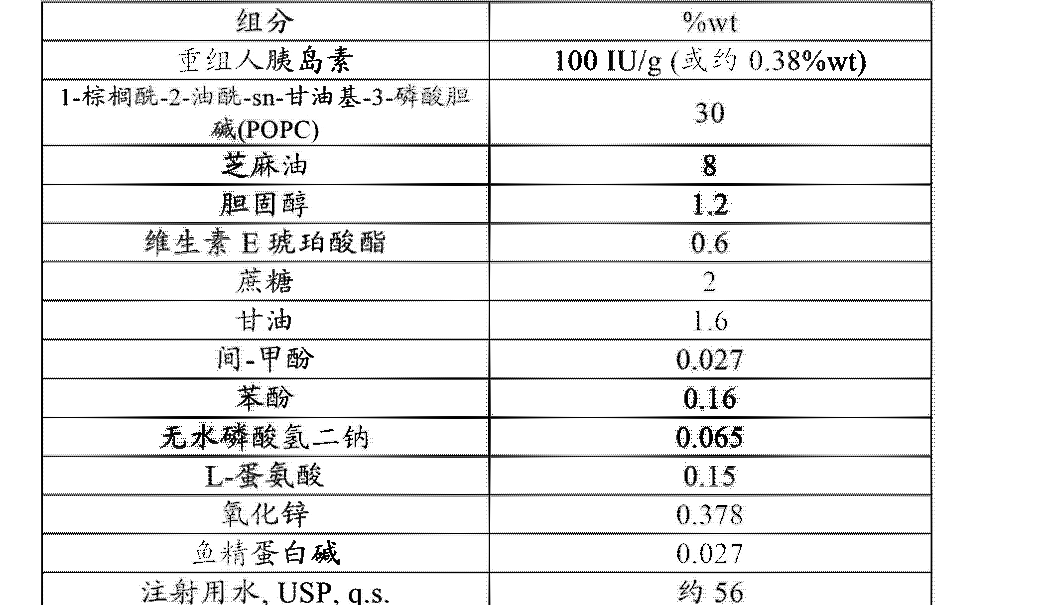 Figure CN102933200AD00321