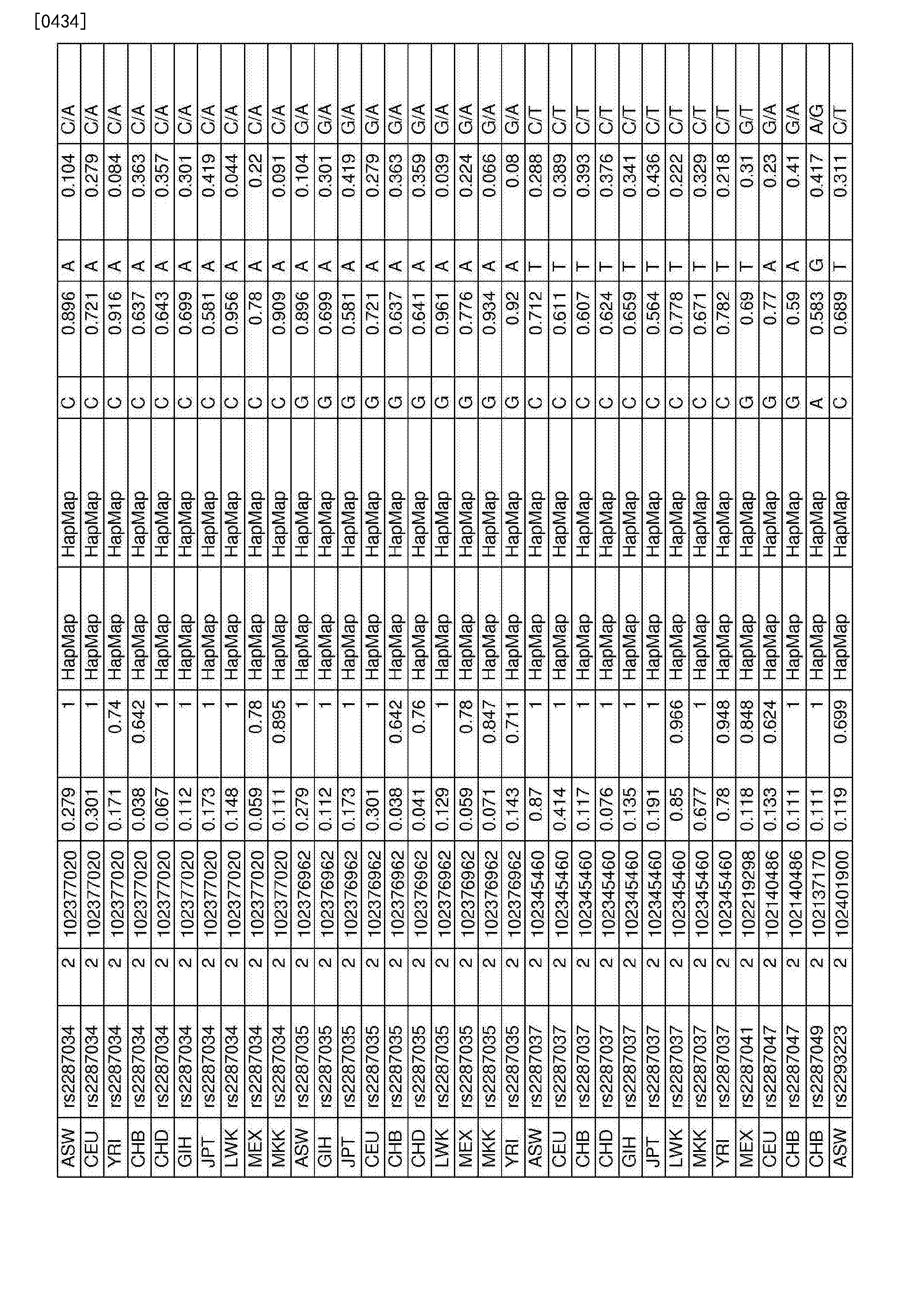 Figure CN107109494AD01051