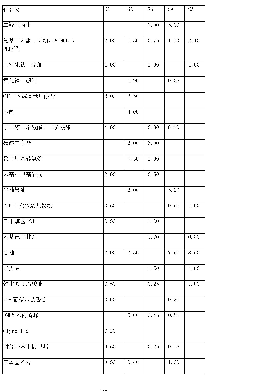 Figure CN101278051BD01551