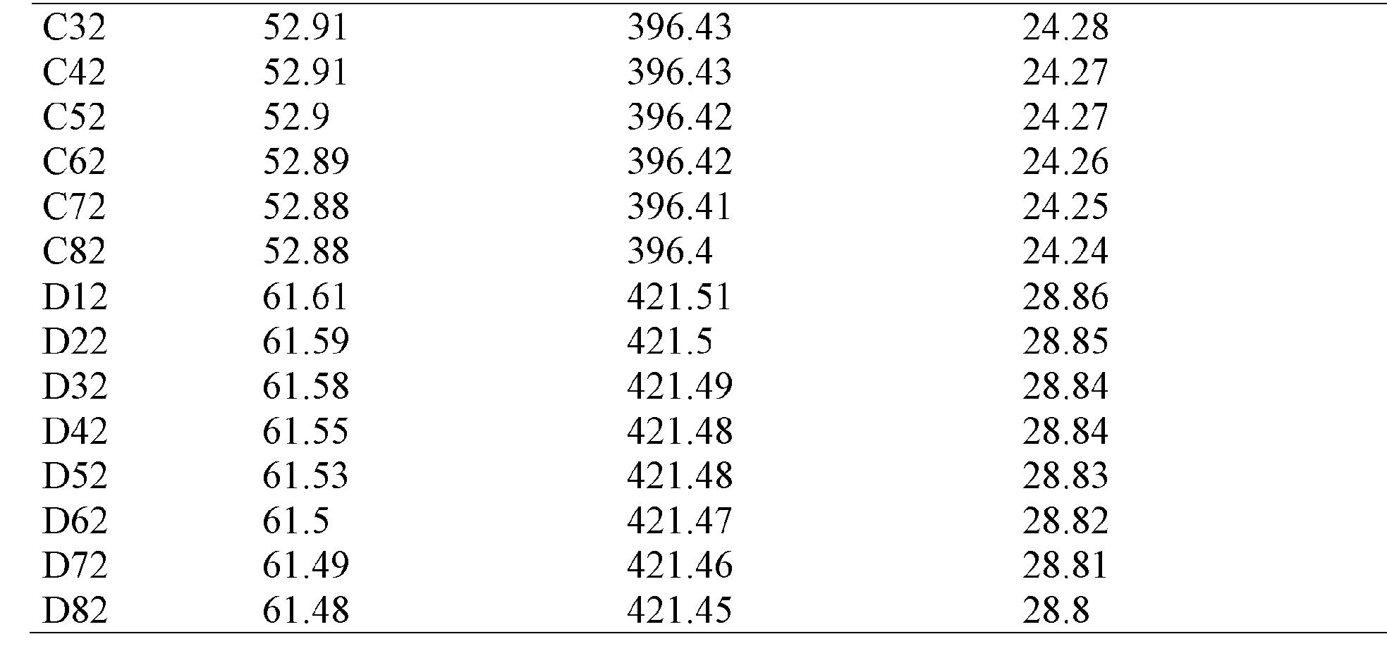 Figure CN101940177BD00151