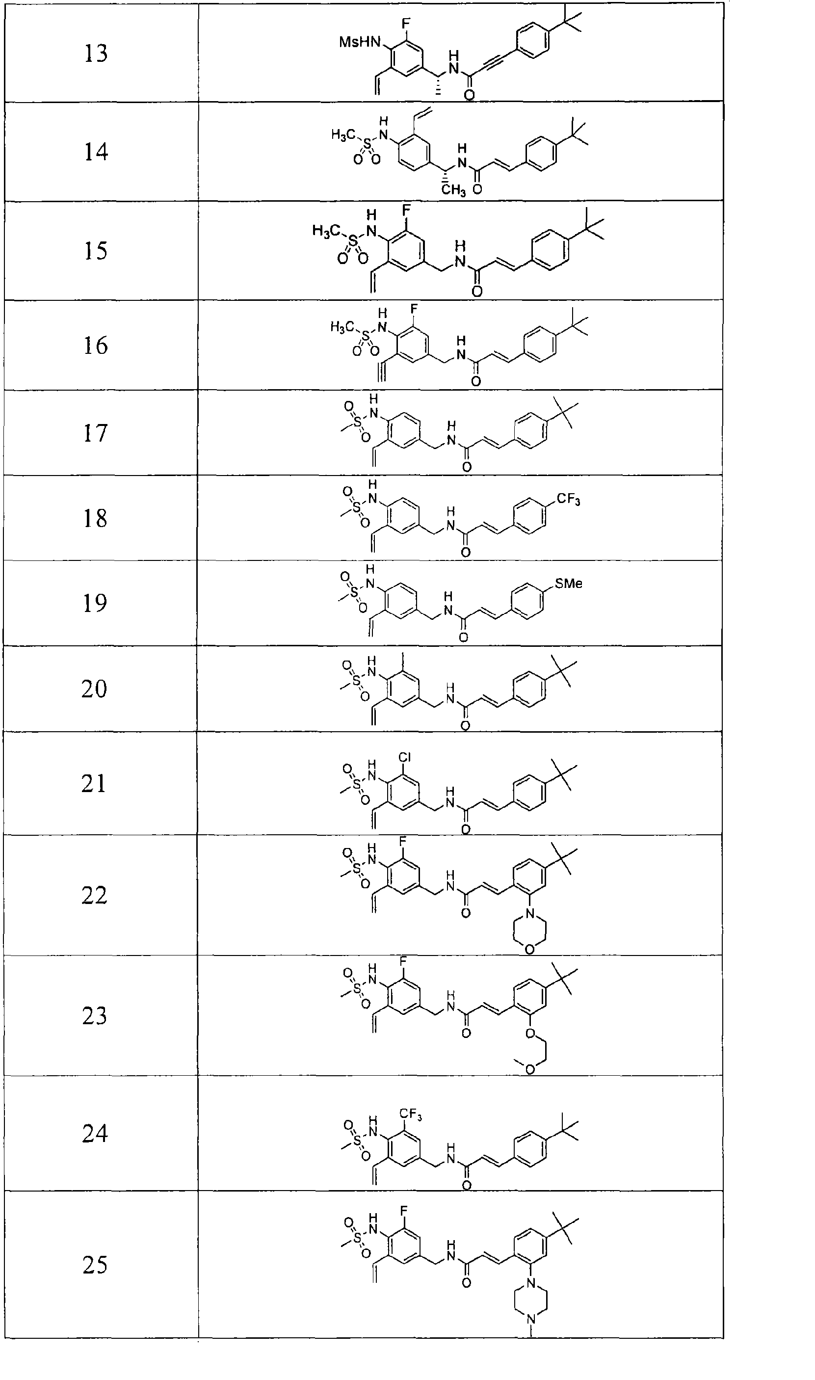 Figure CN101142174BD00231