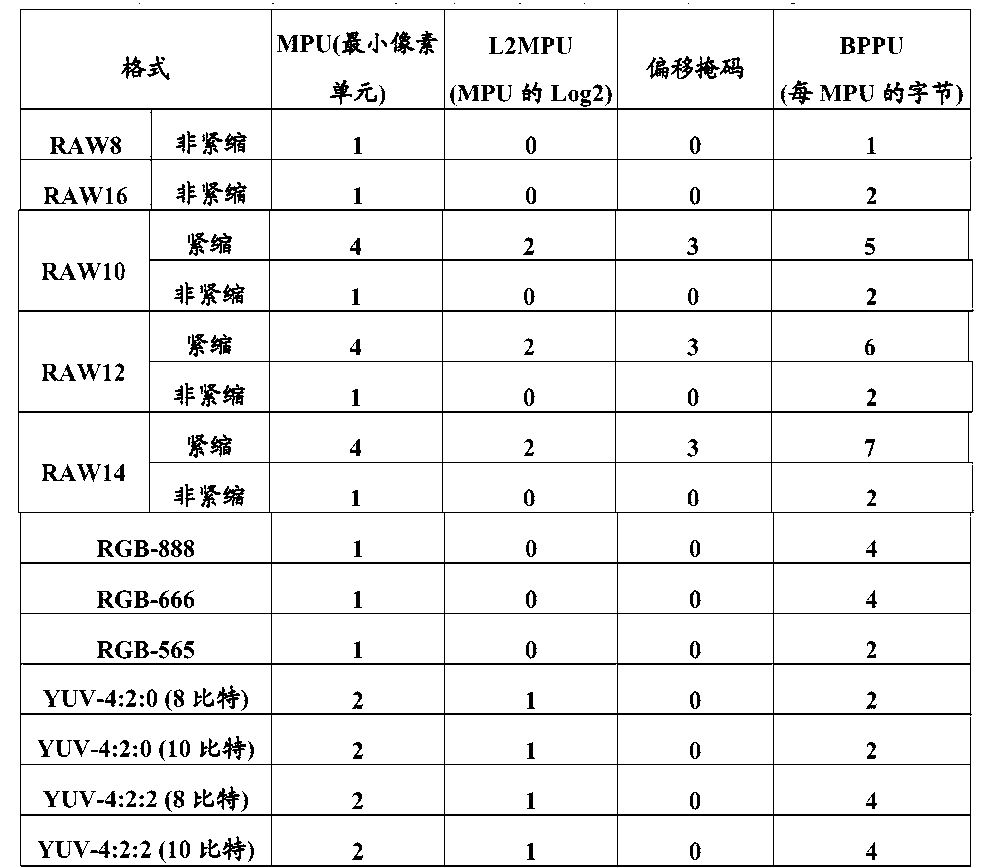 Figure CN104902250AD00351