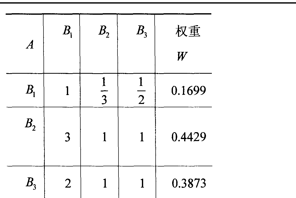 Figure CN102721562AD00041