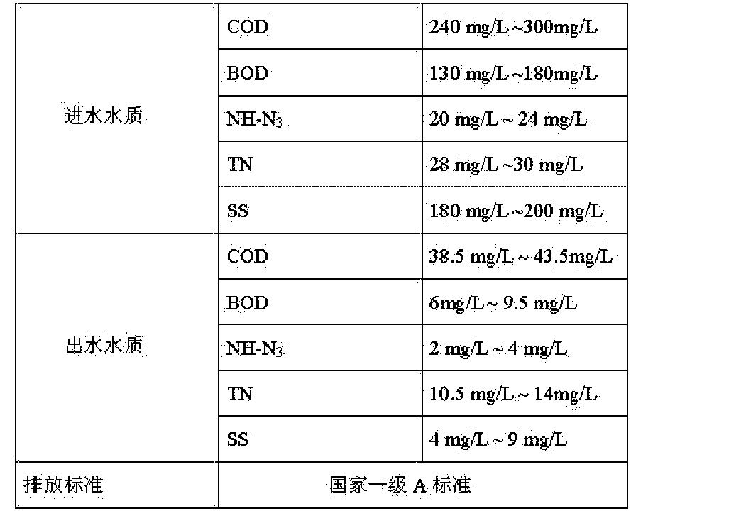 Figure CN104098230BD00061