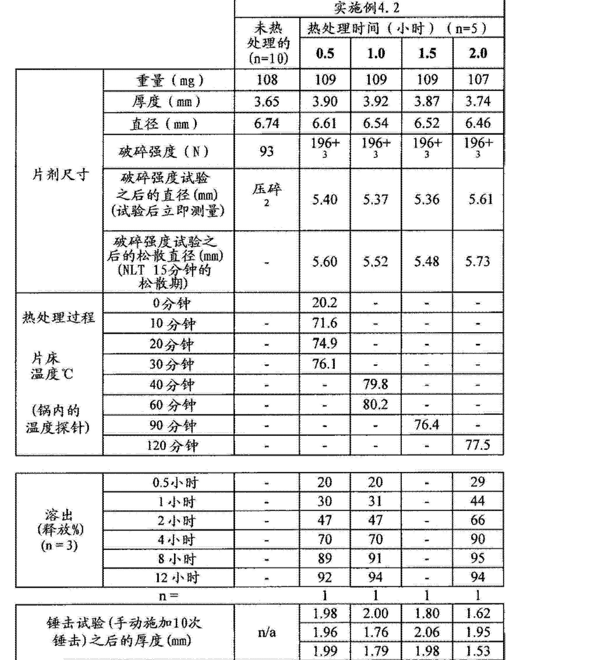 Figure CN102688241AD00551