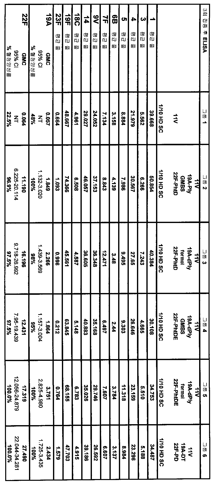 Figure 112010005357443-pct00022