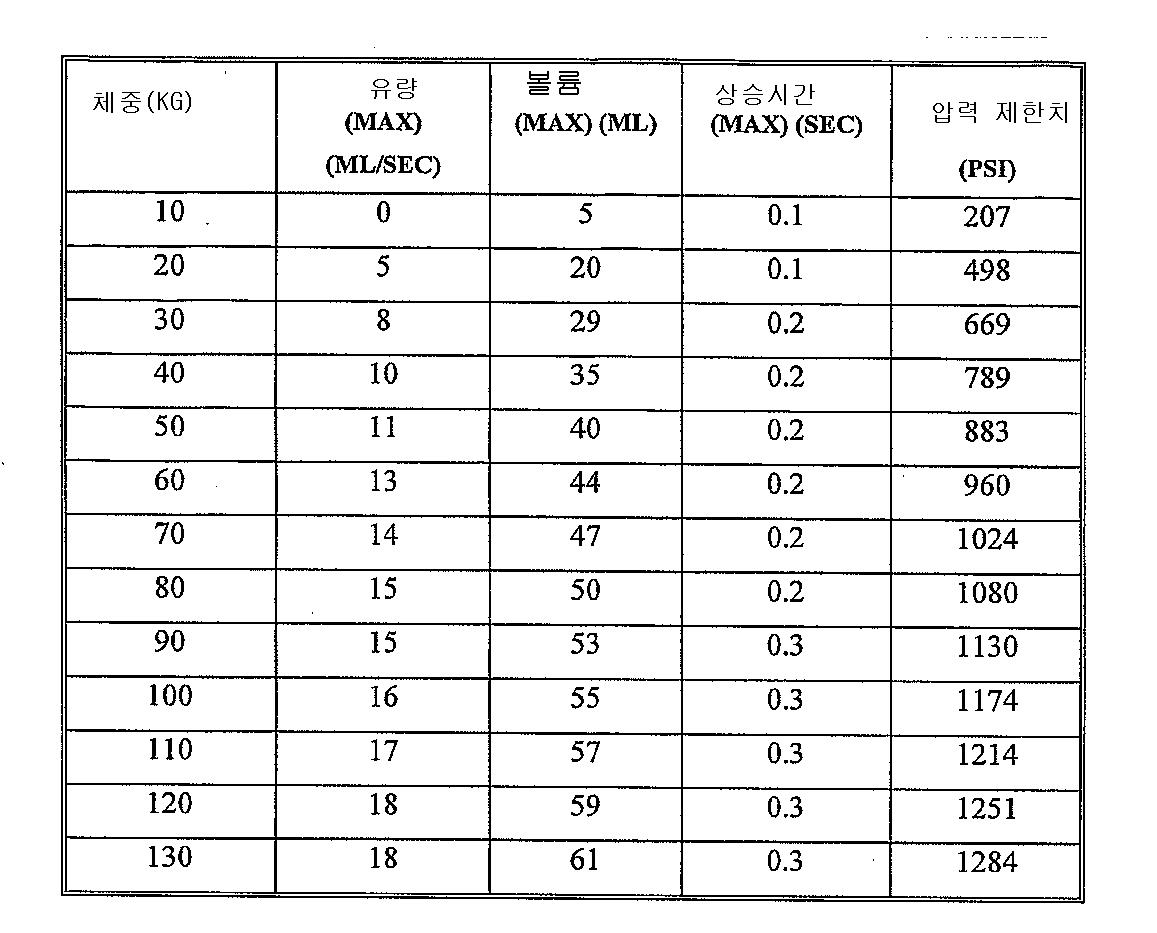 Figure 112008044393566-pct00003