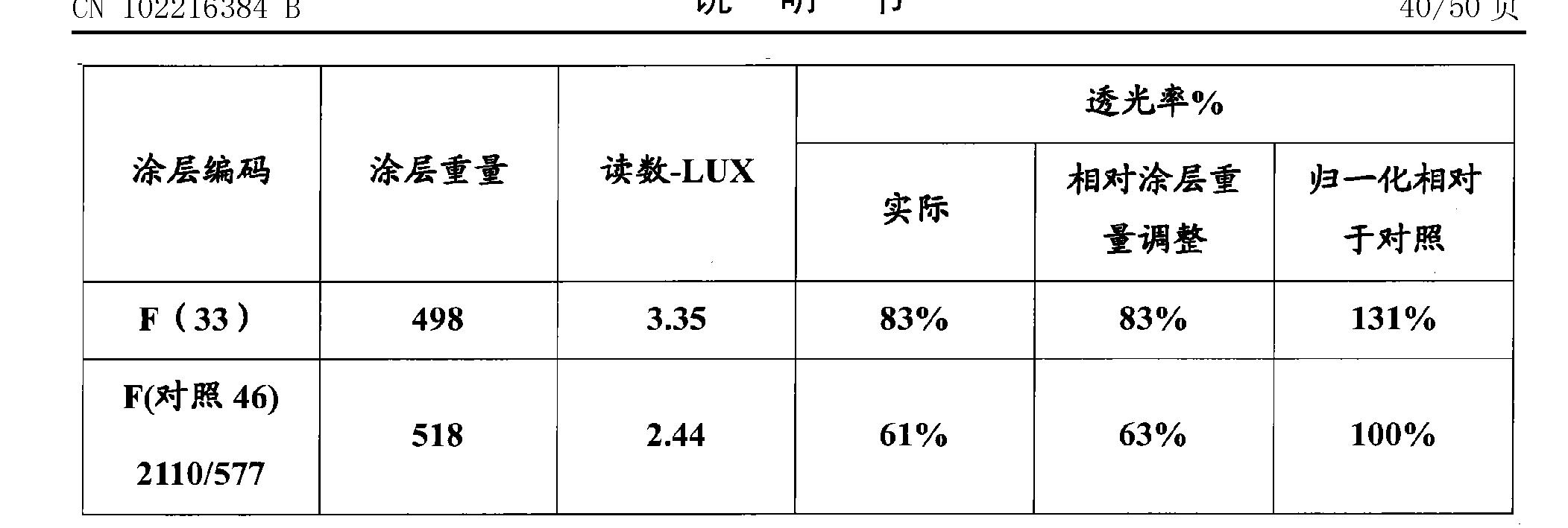 Figure CN102216384BD00441
