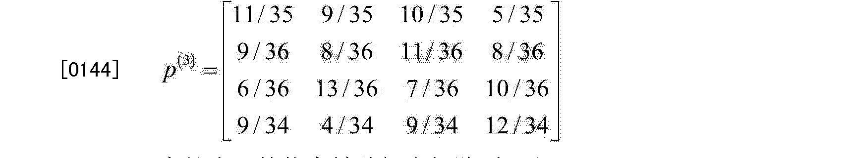 Figure CN103954913AD00143