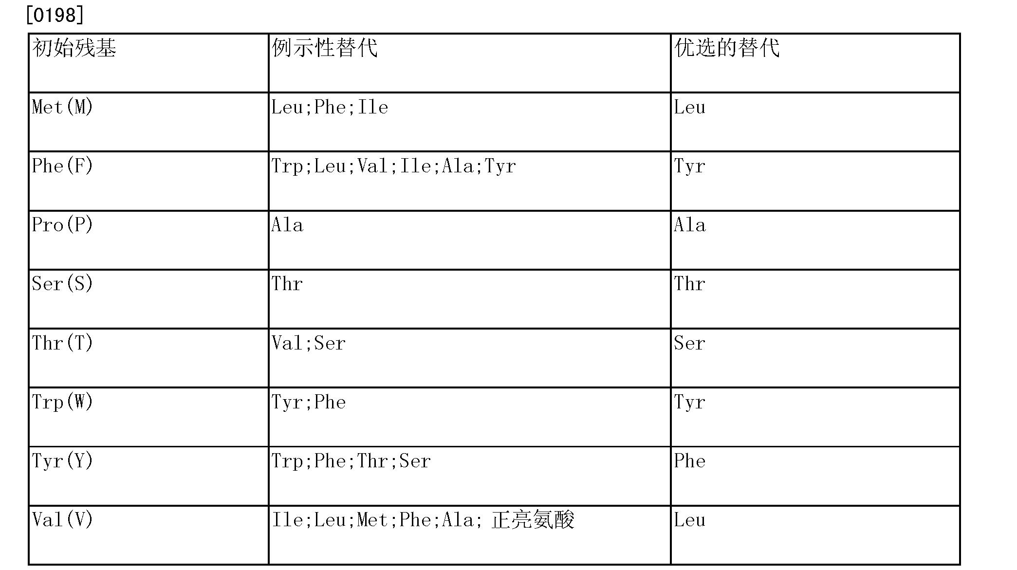 Figure CN103890007AD00261
