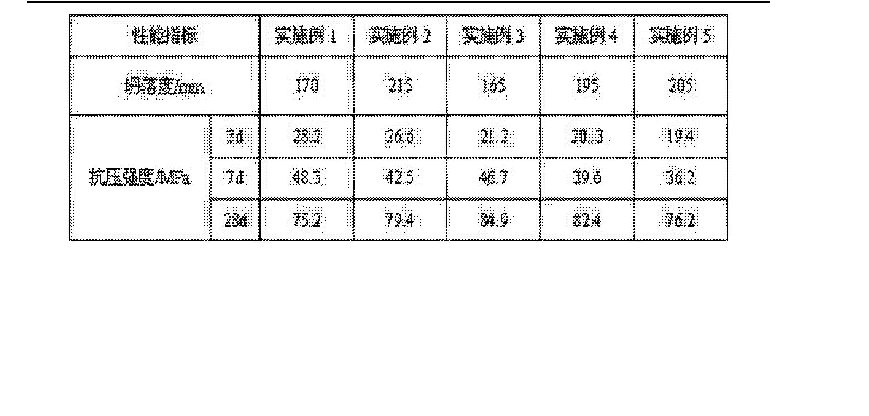 Figure CN102643060BD00061