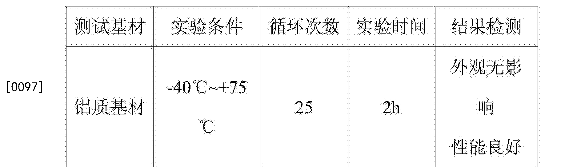 Figure CN107201510AD00111