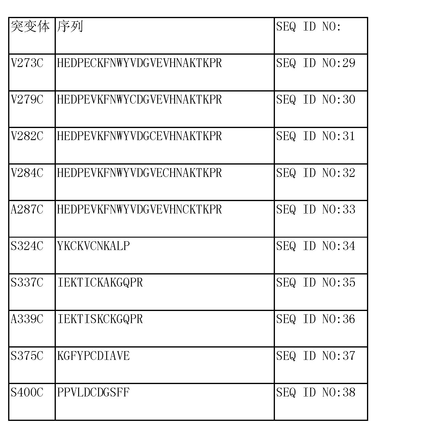 Figure CN103068406AD00431