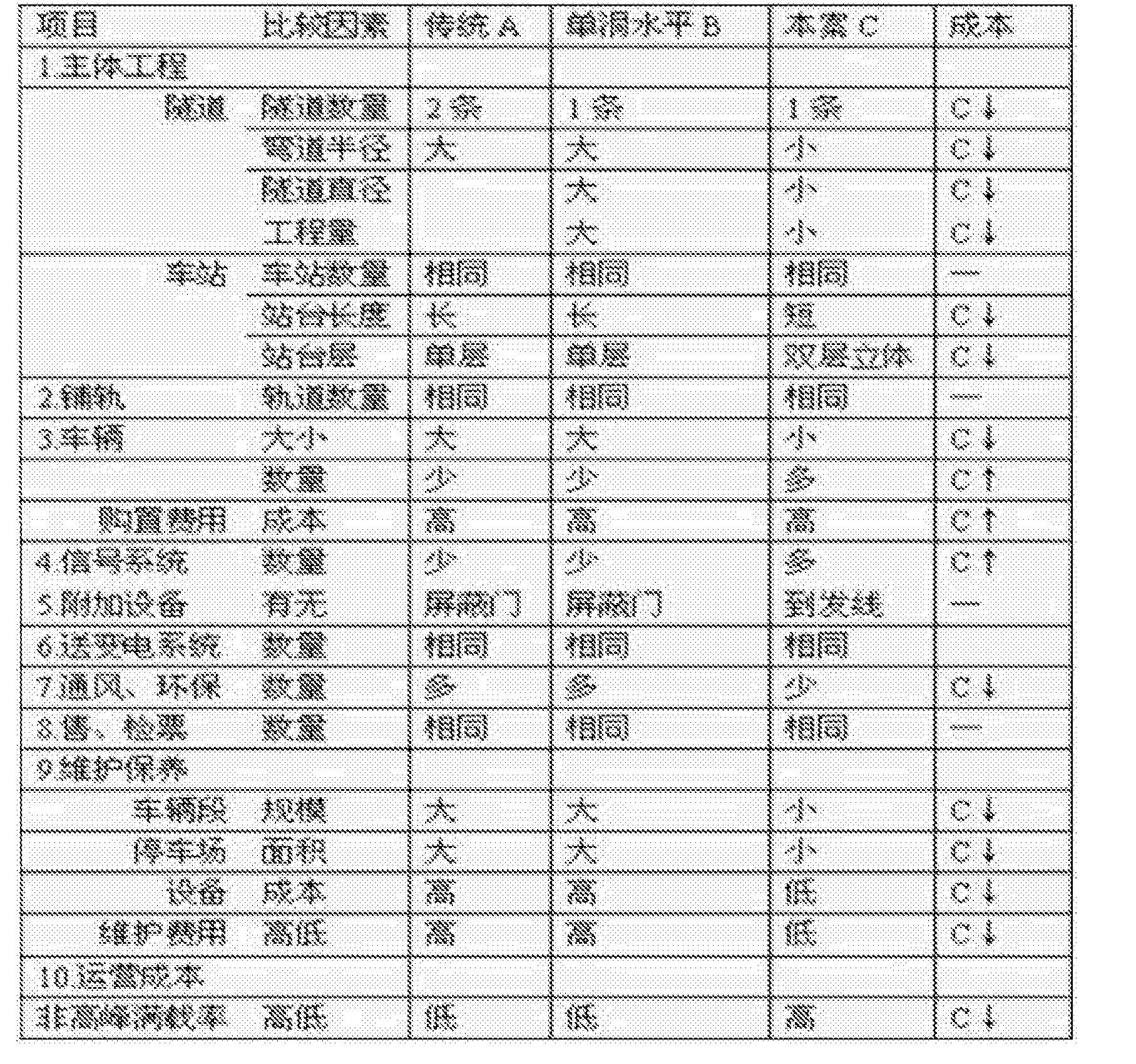 Figure CN104816732BD00141
