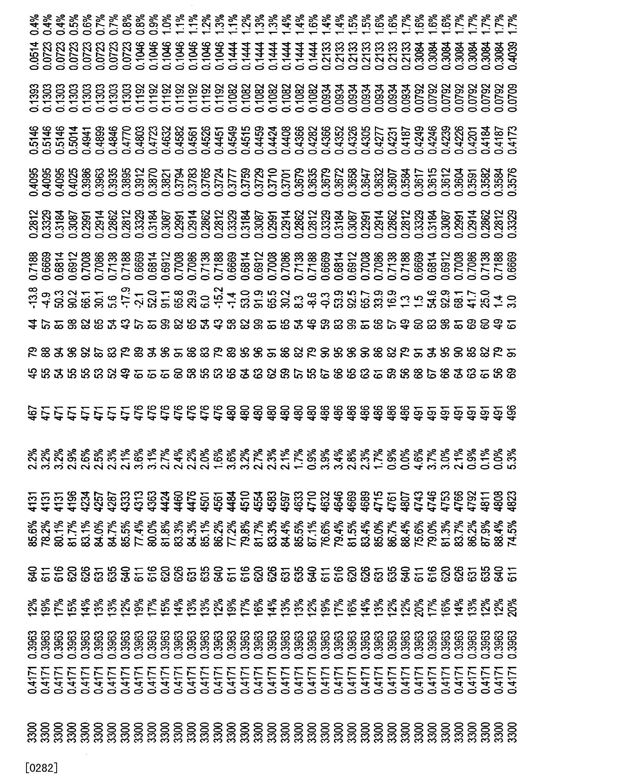 Figure CN101821544BD01091