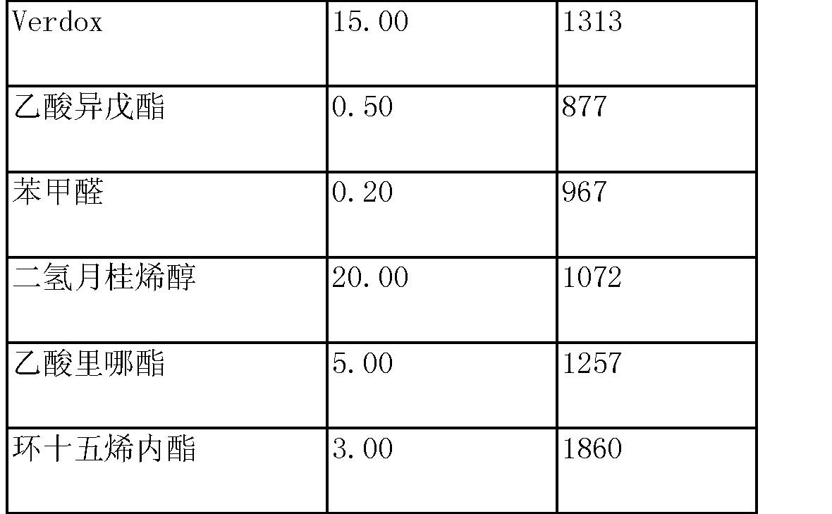 Figure CN101264333BD00171