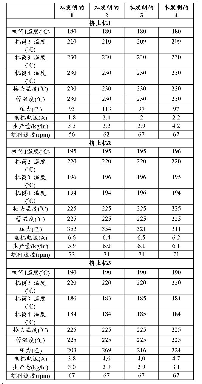 Figure CN102712794BD00251