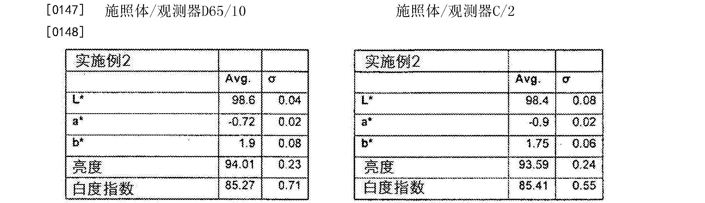 Figure CN103703184BD00161