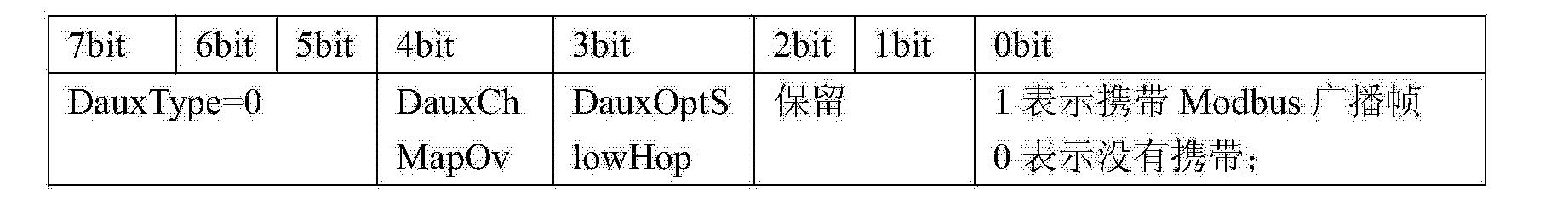 Figure CN104506401AD00063