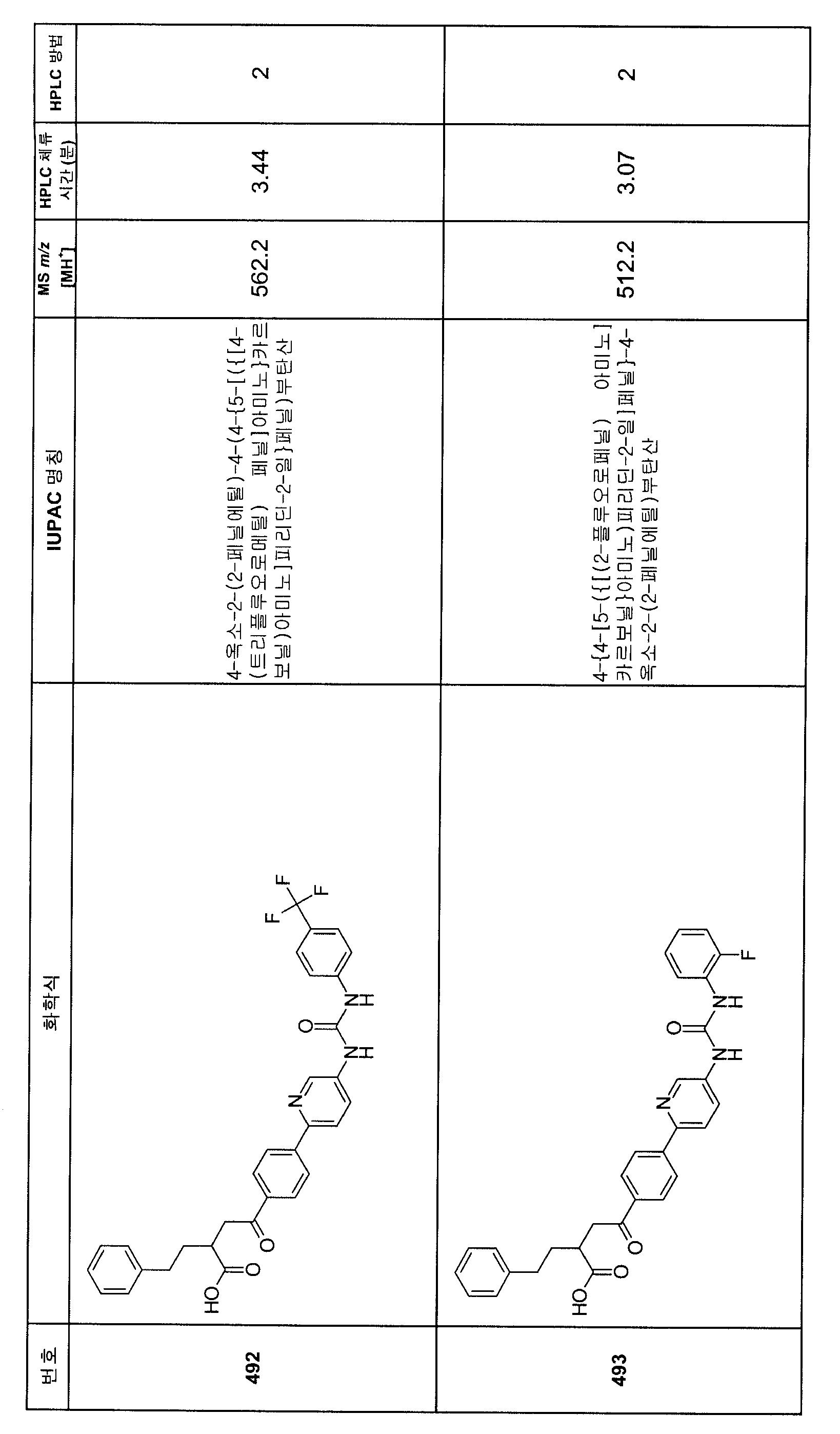 Figure 112007082249387-PCT00303