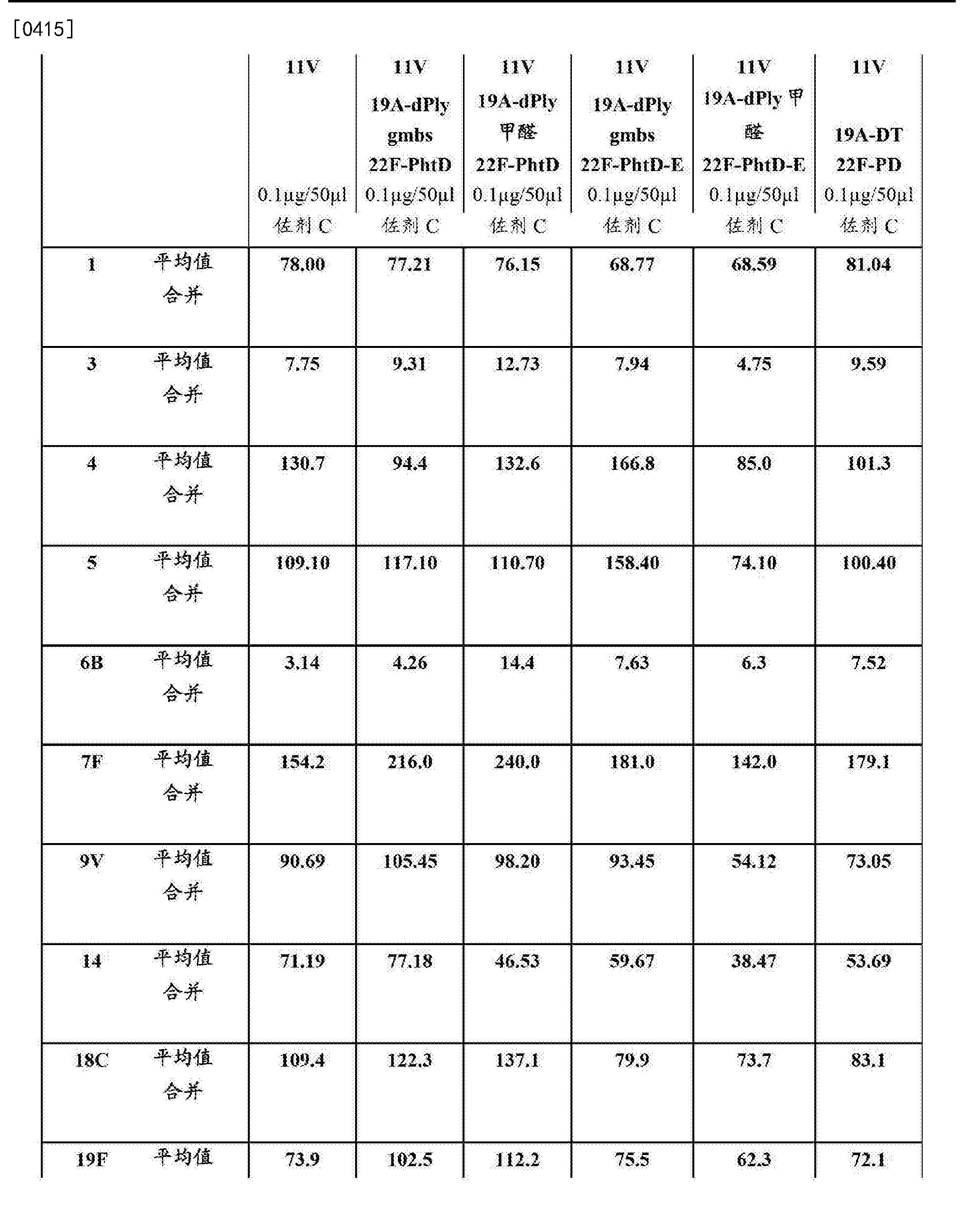 Figure CN103585623BD00471