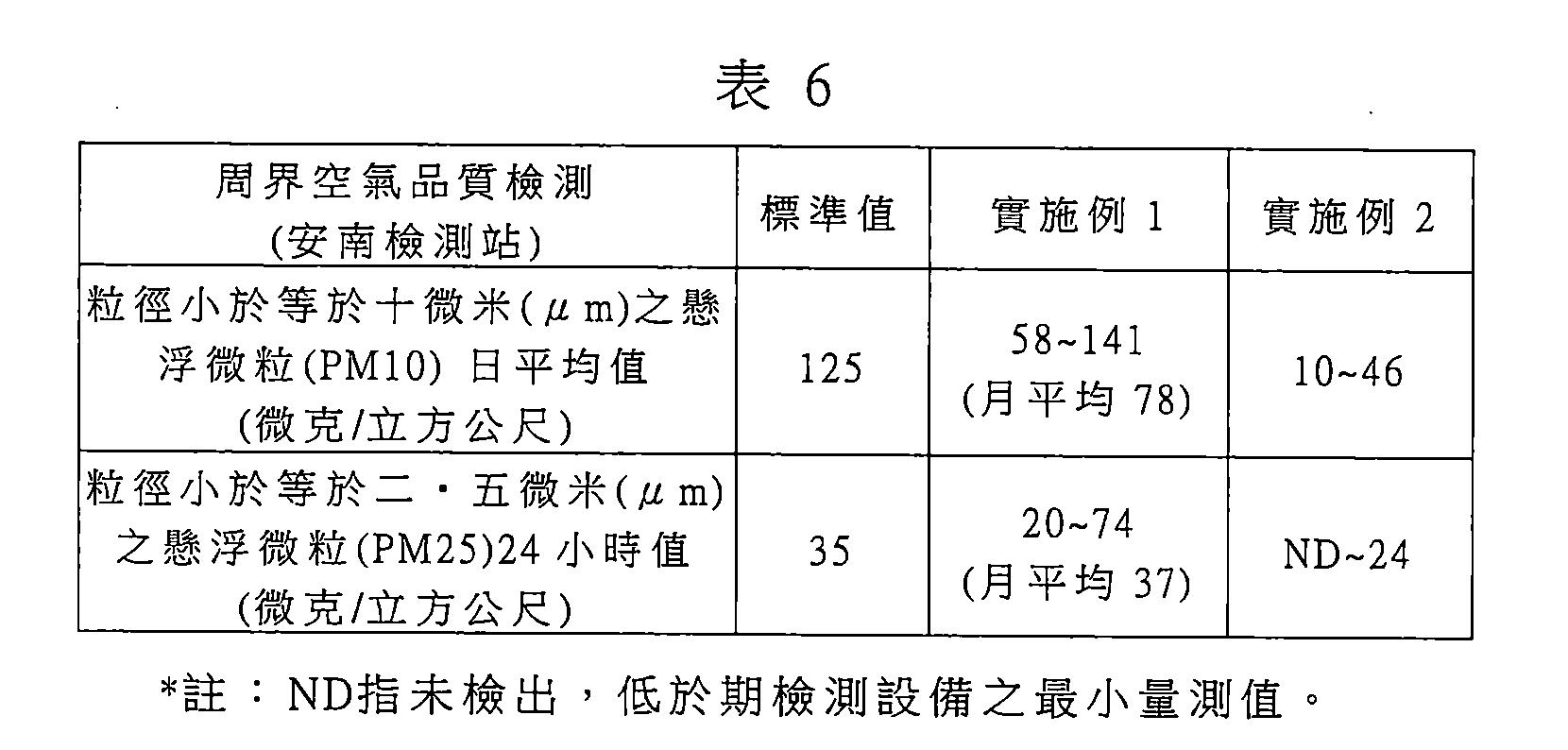 Figure 106130287-A0101-12-0014-7