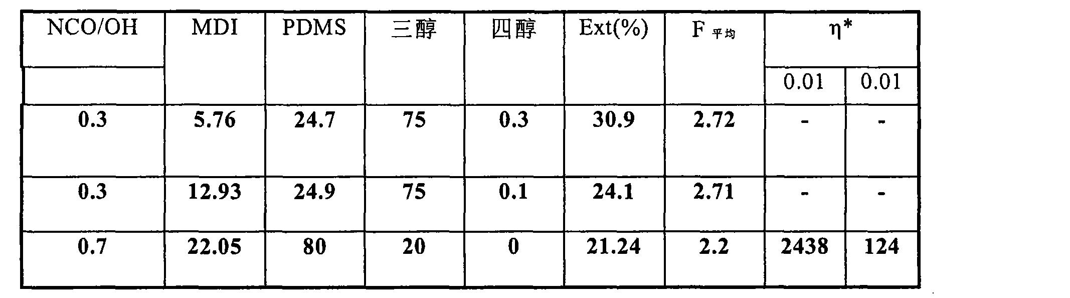 Figure CN101039982BD00292