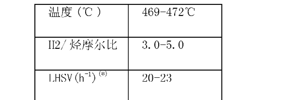 Figure CN101970388AD00161