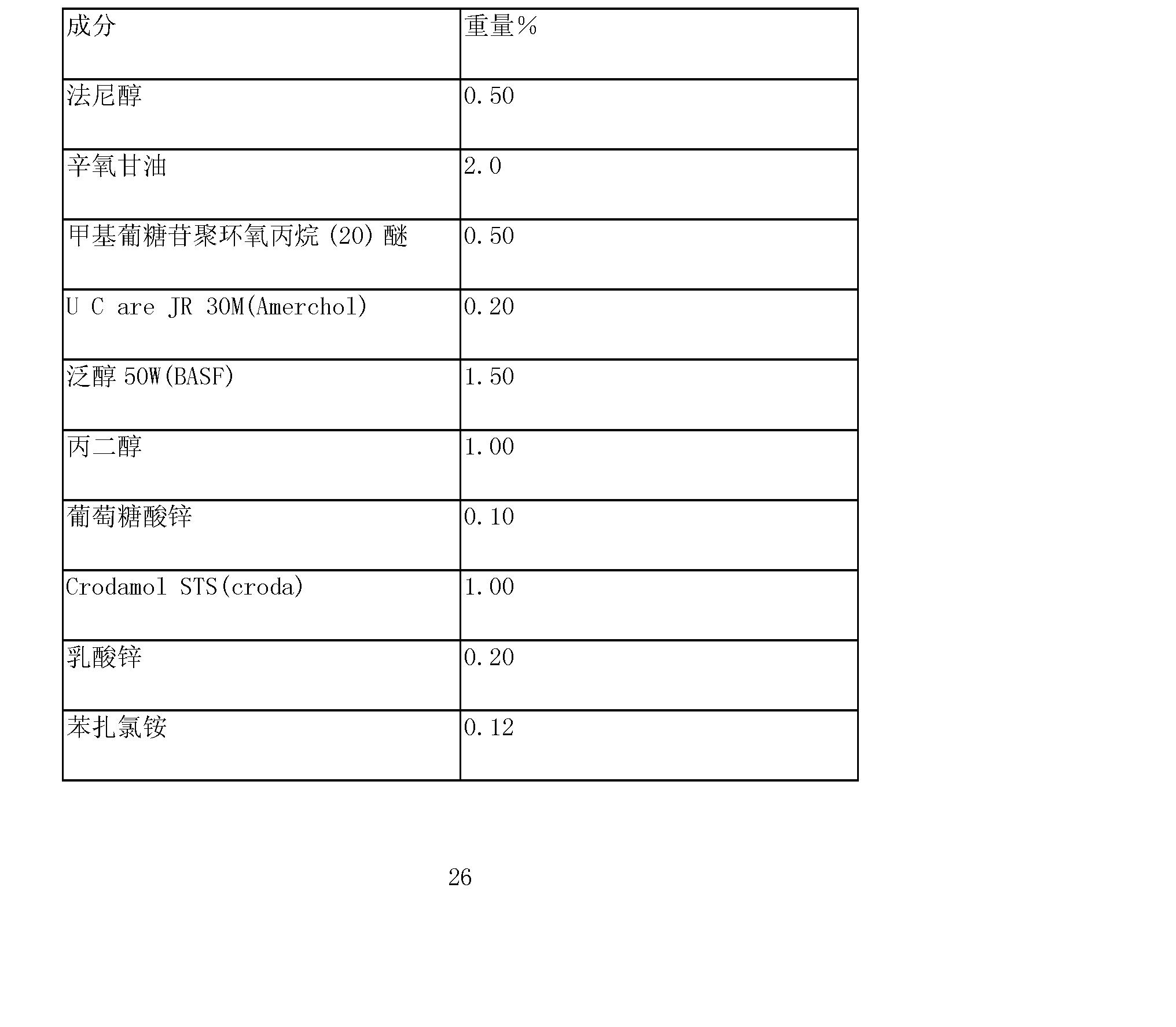 Figure CN101163455BD00262