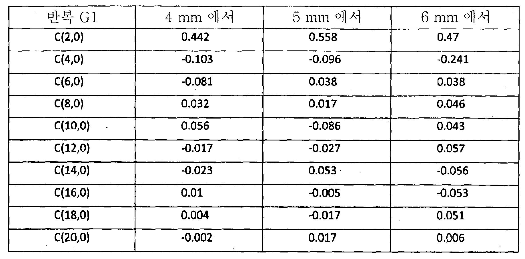Figure 112014105016158-pct00021